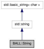 BALL: BALL::String Class Reference